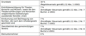 Tabelle_Steuer